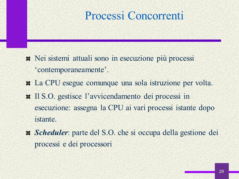 Processi Concorrenti Nei sistemi attuali sono in esecuzione più processi 'contemporaneamente'. La CPU esegue comunque una sola istruzione per volta.