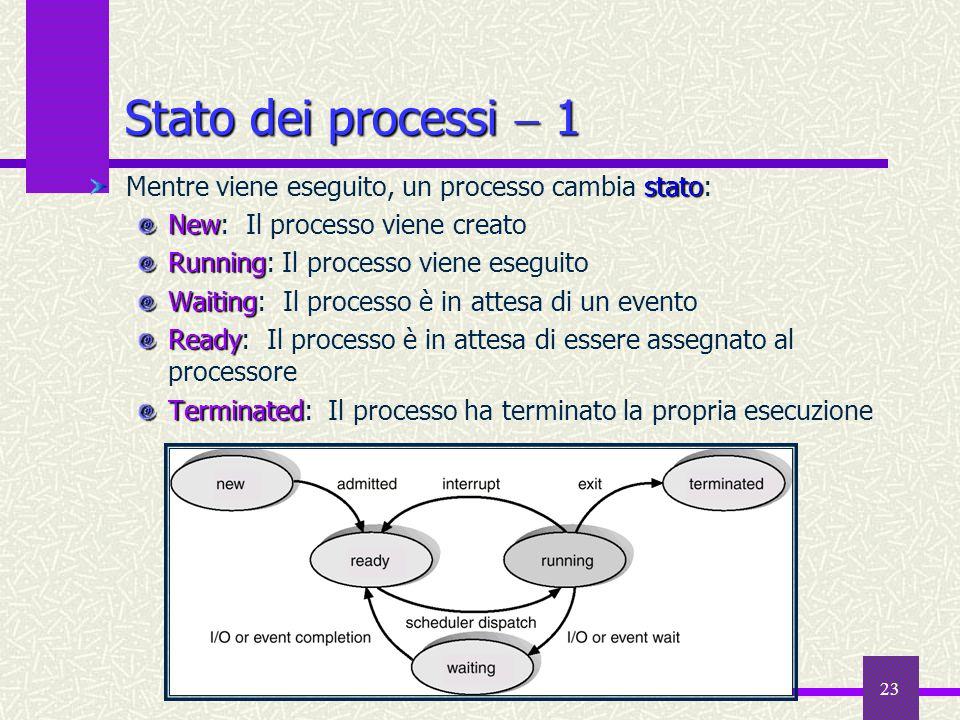 Stato dei processi  1 Mentre viene eseguito, un processo cambia stato: New: Il processo viene creato.