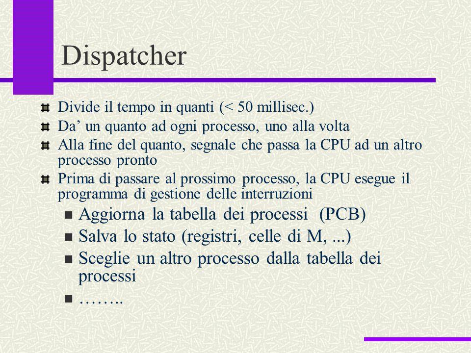Dispatcher Aggiorna la tabella dei processi (PCB)