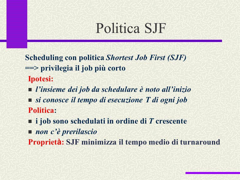 Politica SJF Scheduling con politica Shortest Job First (SJF)