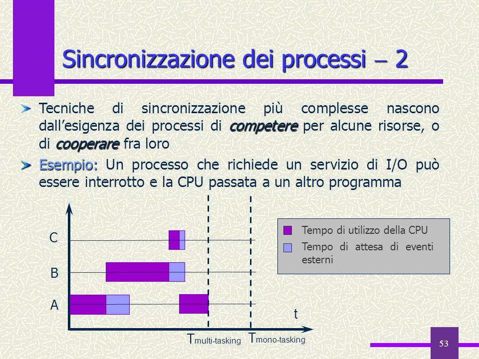 Sincronizzazione dei processi  2