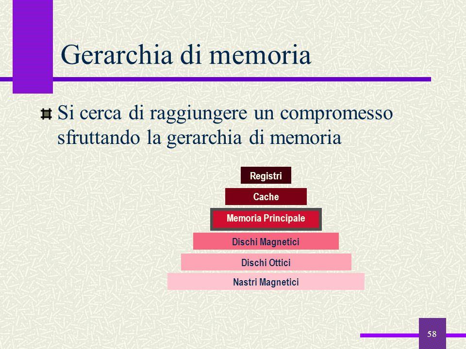 Gerarchia di memoria Si cerca di raggiungere un compromesso sfruttando la gerarchia di memoria. Registri.