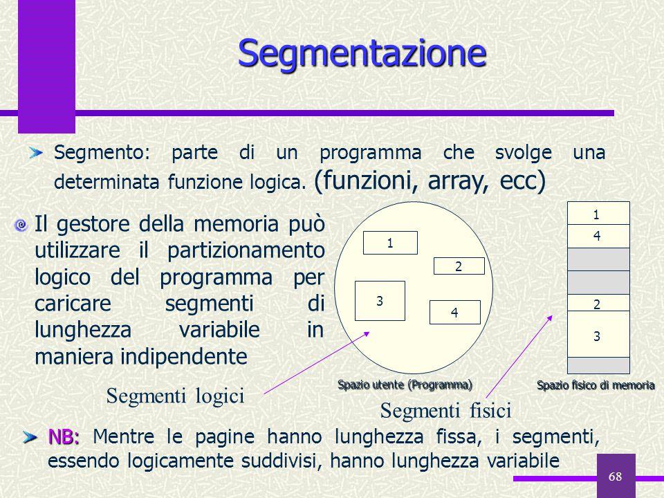 Segmentazione Segmento: parte di un programma che svolge una determinata funzione logica. (funzioni, array, ecc)