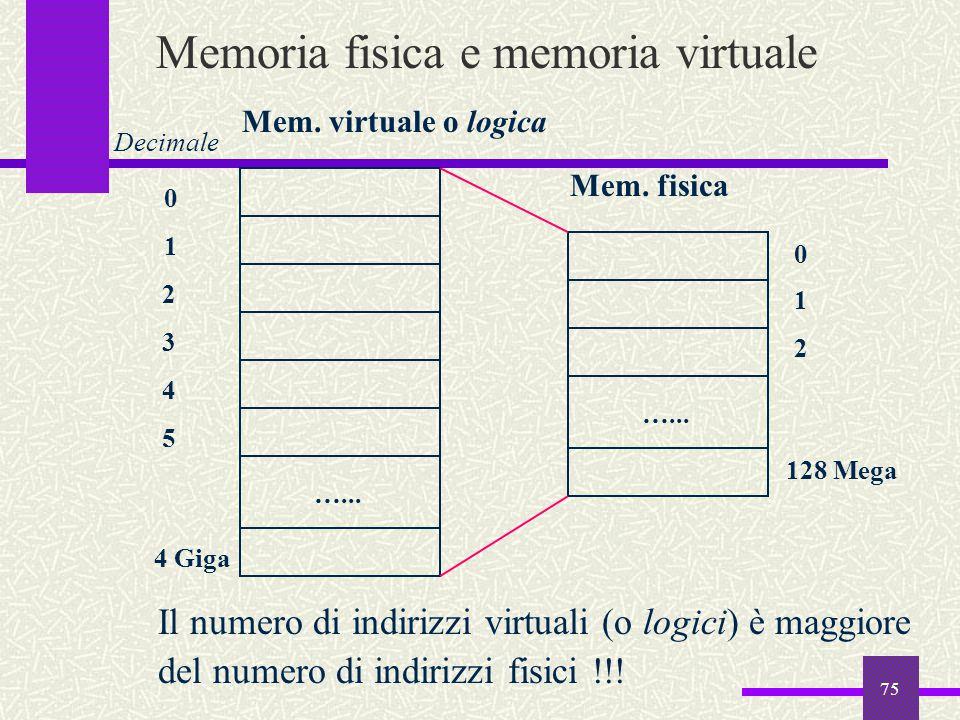 Memoria fisica e memoria virtuale