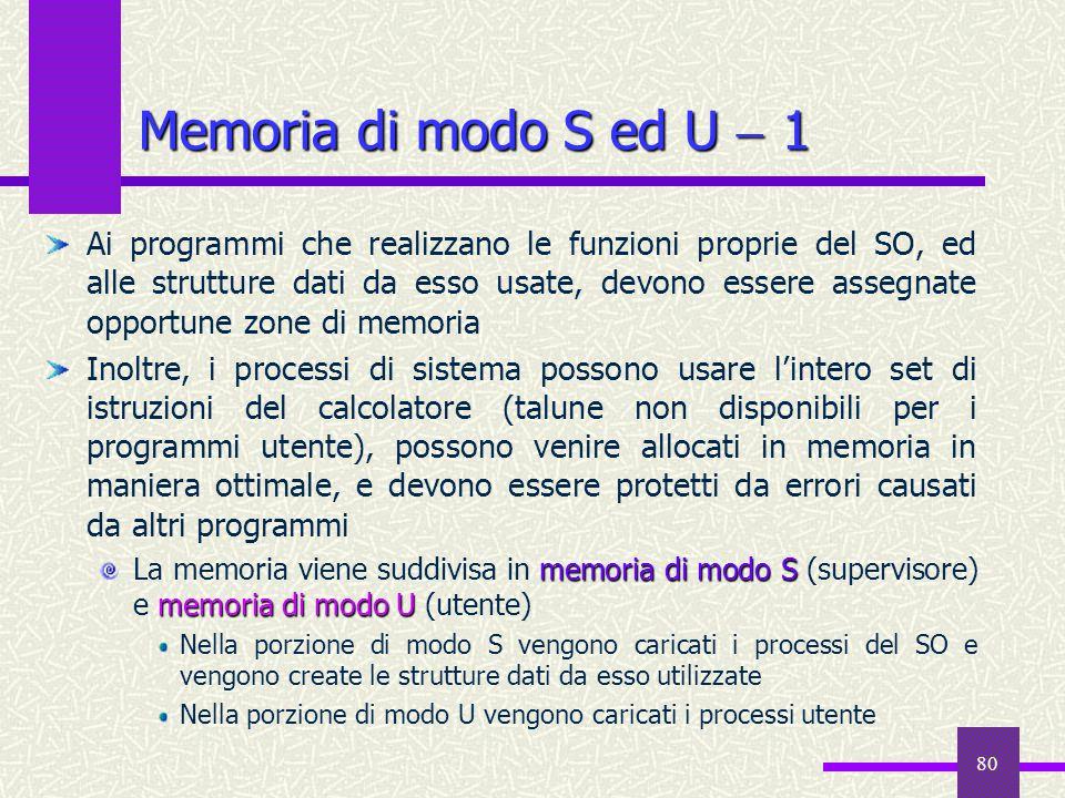 Memoria di modo S ed U  1