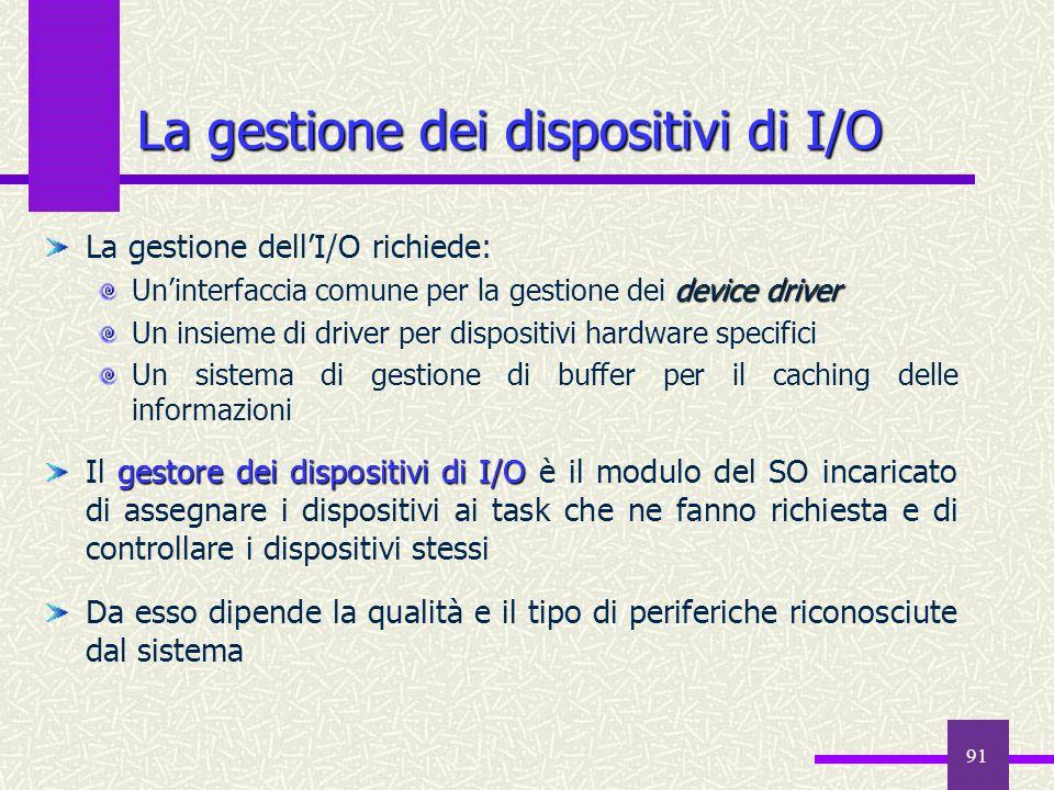 La gestione dei dispositivi di I/O
