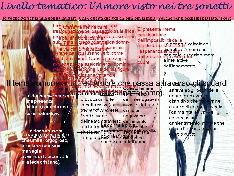 Livello tematico: l'Amore visto nei tre sonetti