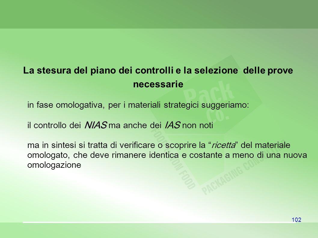 20/05/09 La stesura del piano dei controlli e la selezione delle prove necessarie. in fase omologativa, per i materiali strategici suggeriamo: