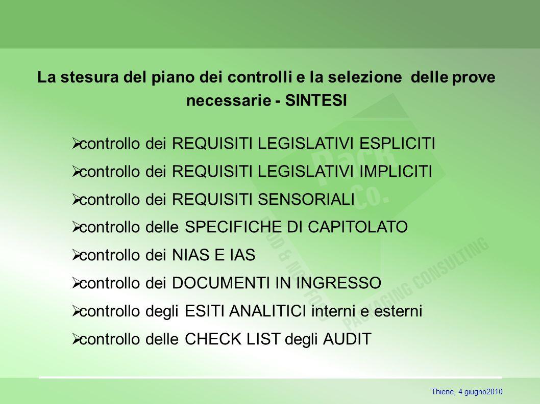 controllo dei REQUISITI LEGISLATIVI ESPLICITI