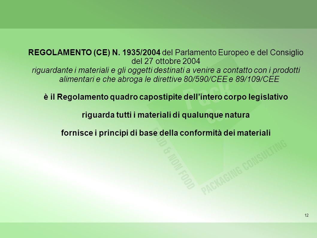 REGOLAMENTO (CE) N. 1935/2004 del Parlamento Europeo e del Consiglio