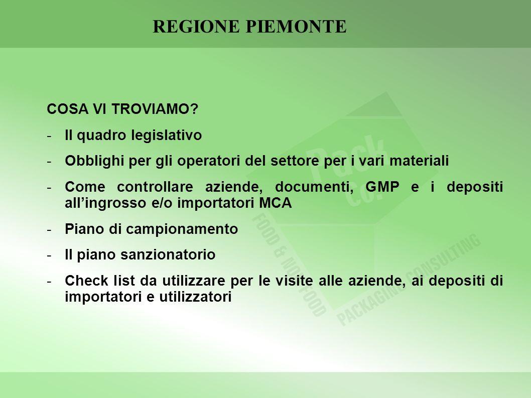REGIONE PIEMONTE COSA VI TROVIAMO Il quadro legislativo