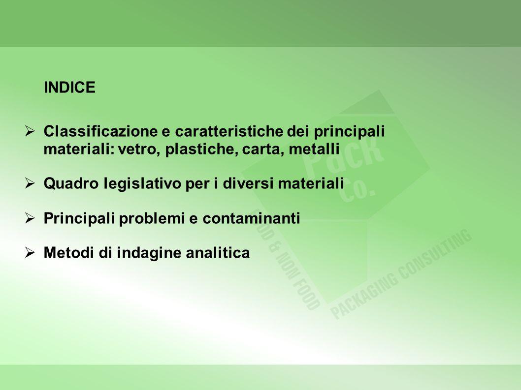 INDICE Classificazione e caratteristiche dei principali materiali: vetro, plastiche, carta, metalli.