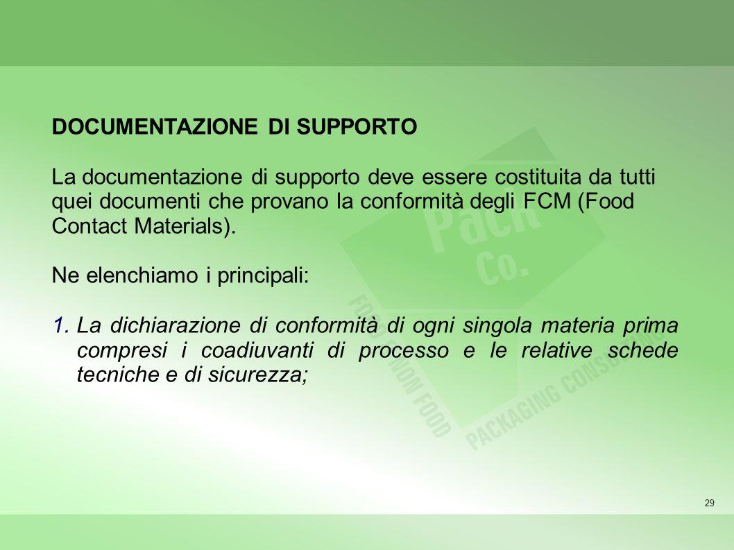 DOCUMENTAZIONE DI SUPPORTO