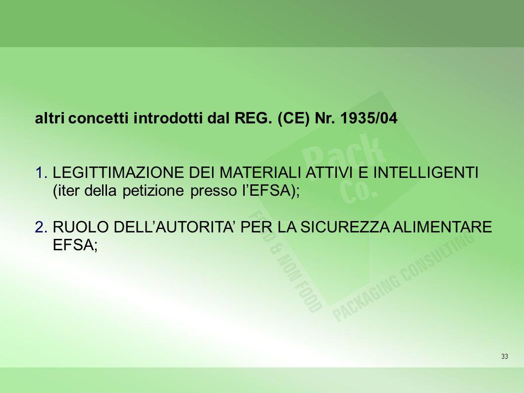 altri concetti introdotti dal REG. (CE) Nr. 1935/04