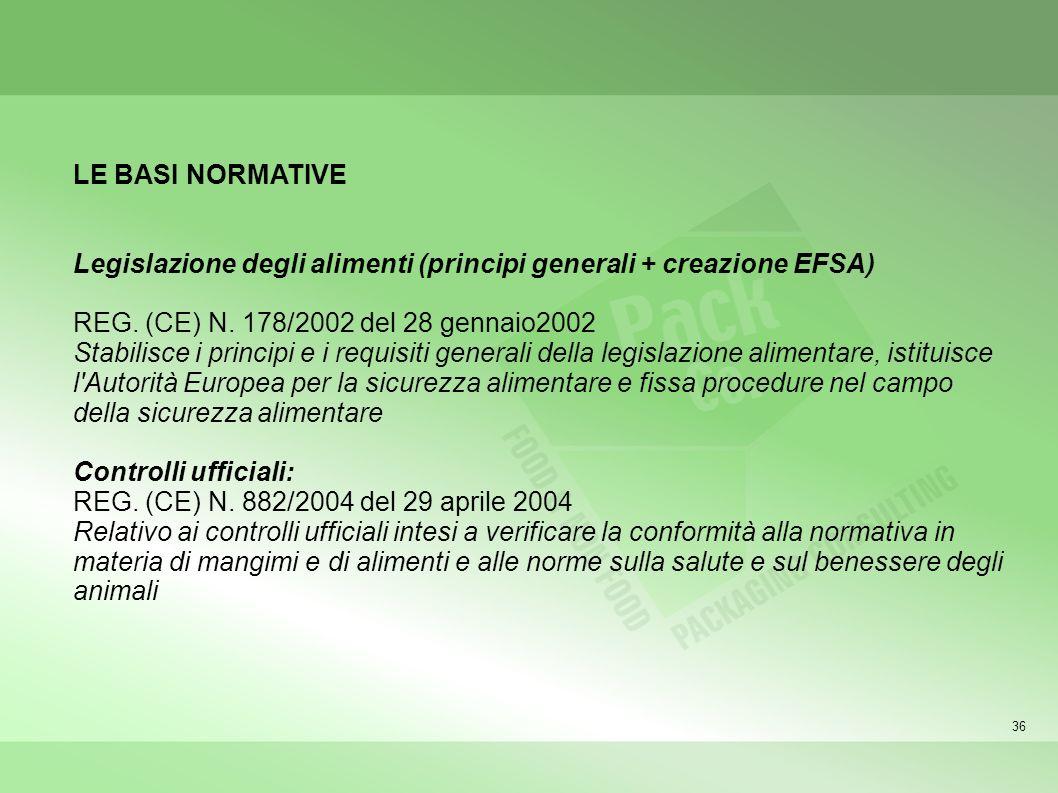 Legislazione degli alimenti (principi generali + creazione EFSA)