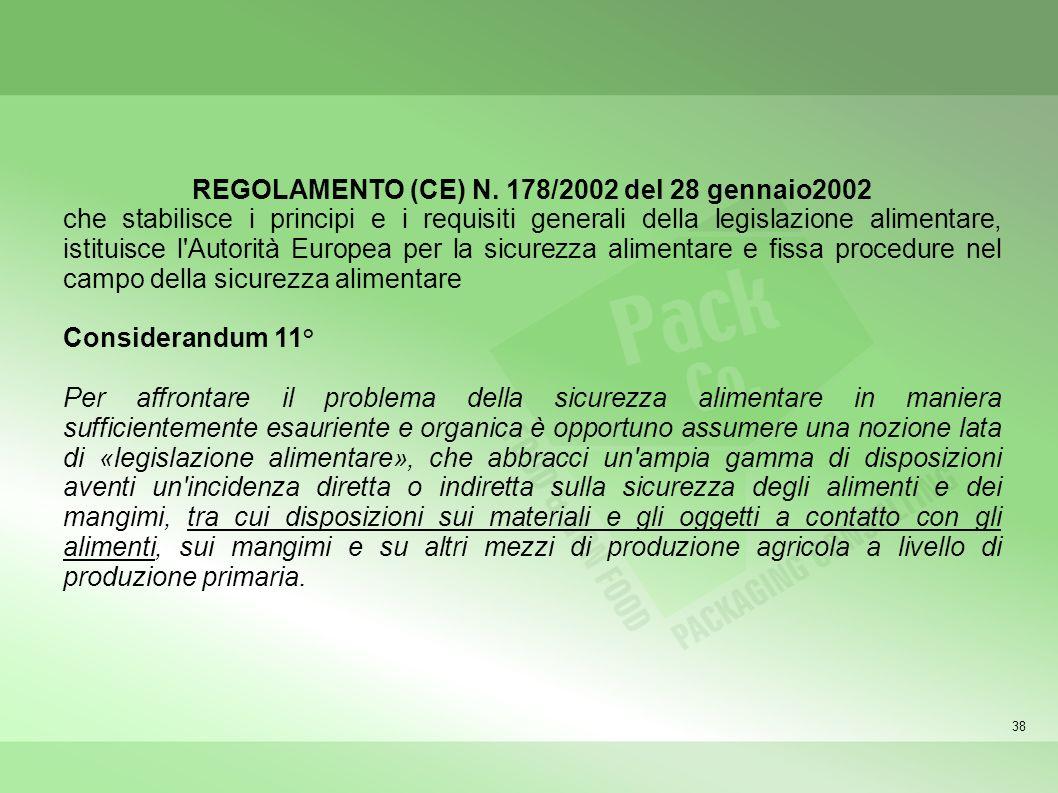 REGOLAMENTO (CE) N. 178/2002 del 28 gennaio2002