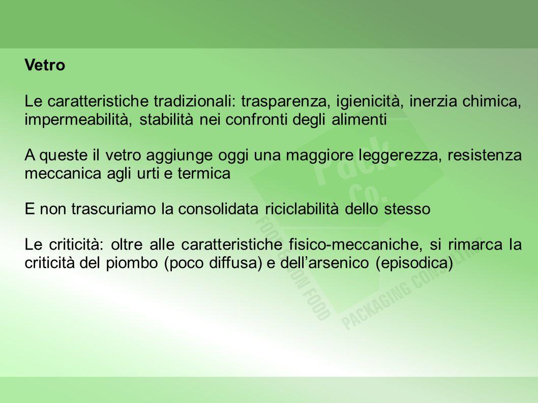 Vetro Le caratteristiche tradizionali: trasparenza, igienicità, inerzia chimica, impermeabilità, stabilità nei confronti degli alimenti.