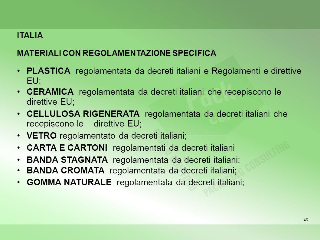 VETRO regolamentato da decreti italiani;