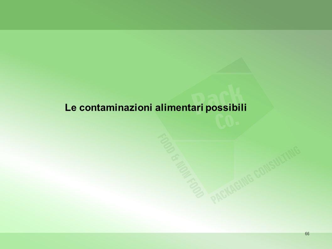 Le contaminazioni alimentari possibili