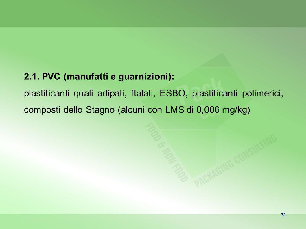 2.1. PVC (manufatti e guarnizioni):