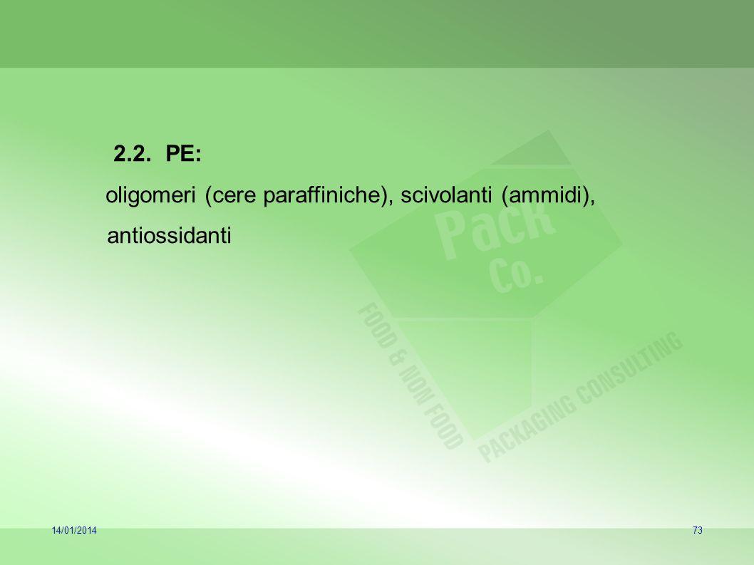 oligomeri (cere paraffiniche), scivolanti (ammidi), antiossidanti