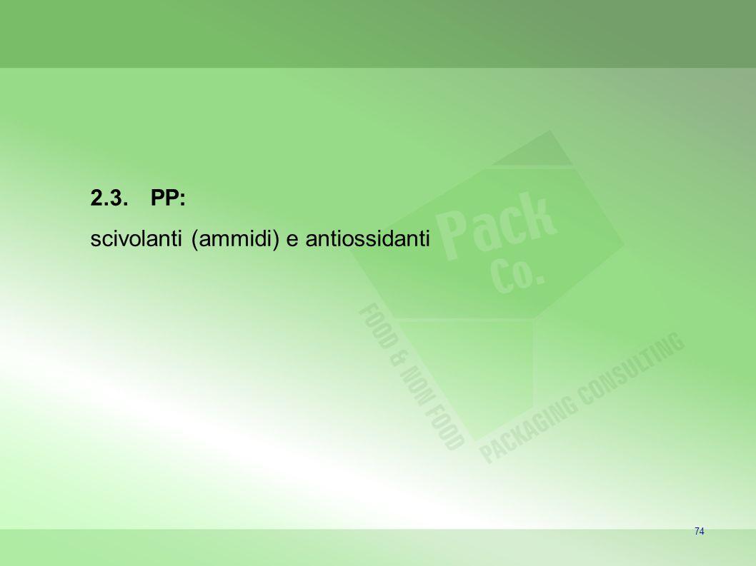scivolanti (ammidi) e antiossidanti