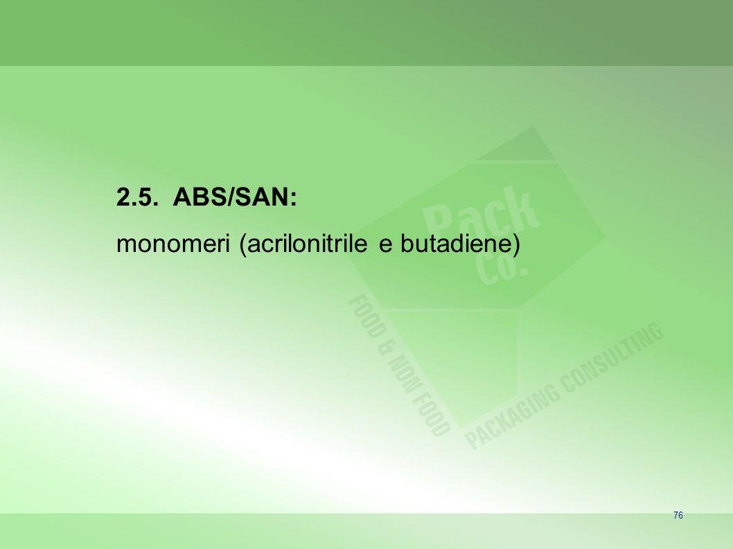 monomeri (acrilonitrile e butadiene)