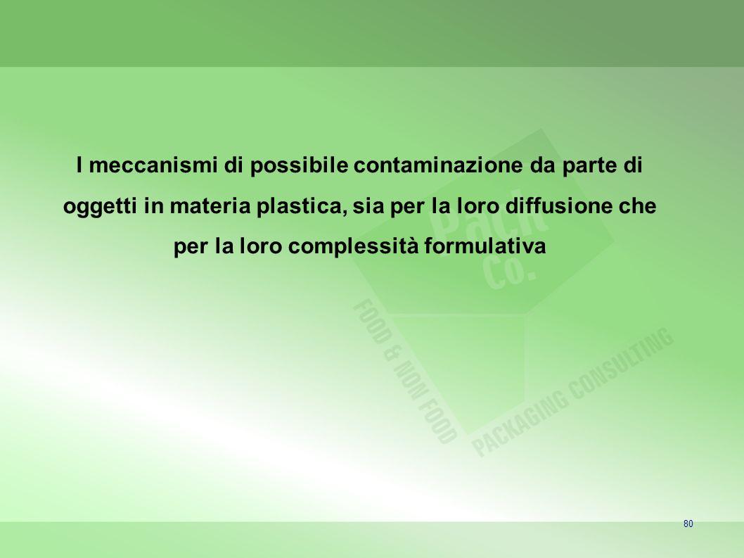 I meccanismi di possibile contaminazione da parte di oggetti in materia plastica, sia per la loro diffusione che per la loro complessità formulativa