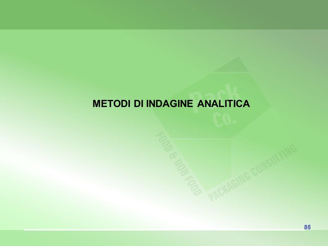 METODI DI INDAGINE ANALITICA