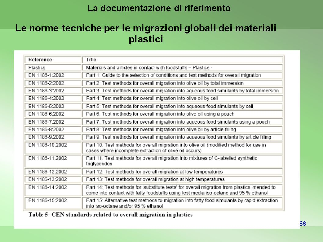 Le norme tecniche per le migrazioni globali dei materiali plastici