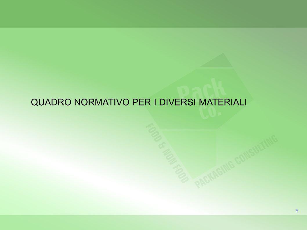 QUADRO NORMATIVO PER I DIVERSI MATERIALI