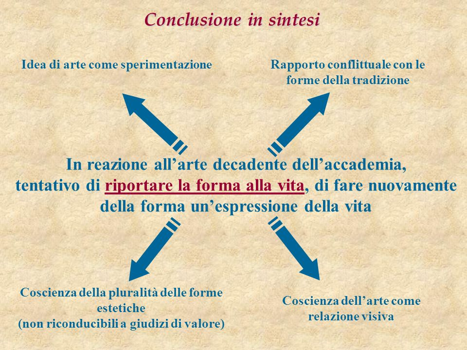 Conclusione in sintesi
