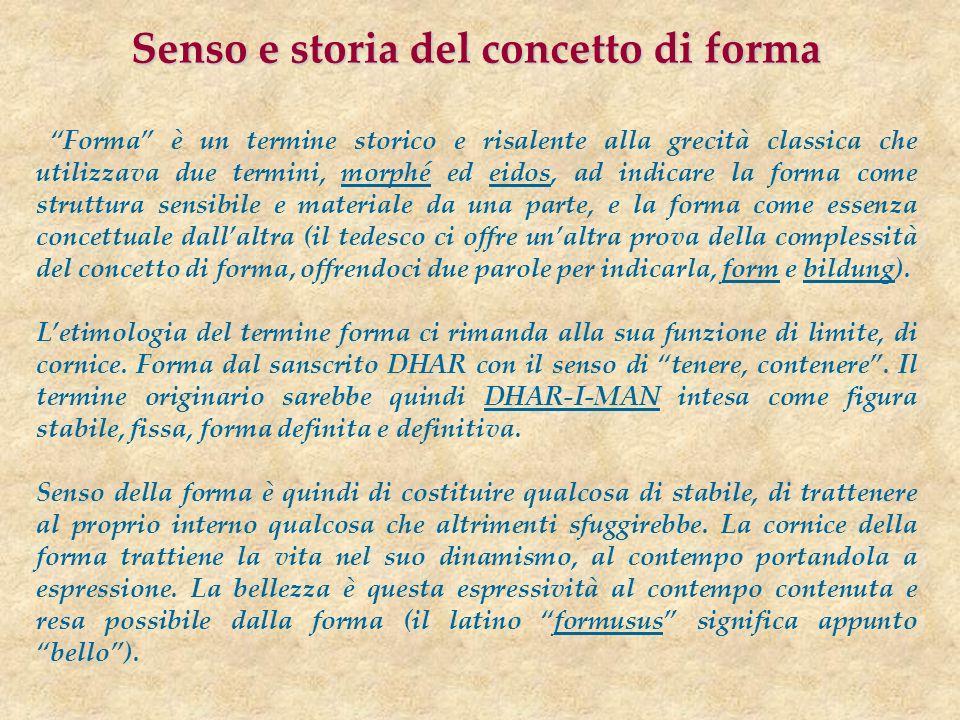 Senso e storia del concetto di forma