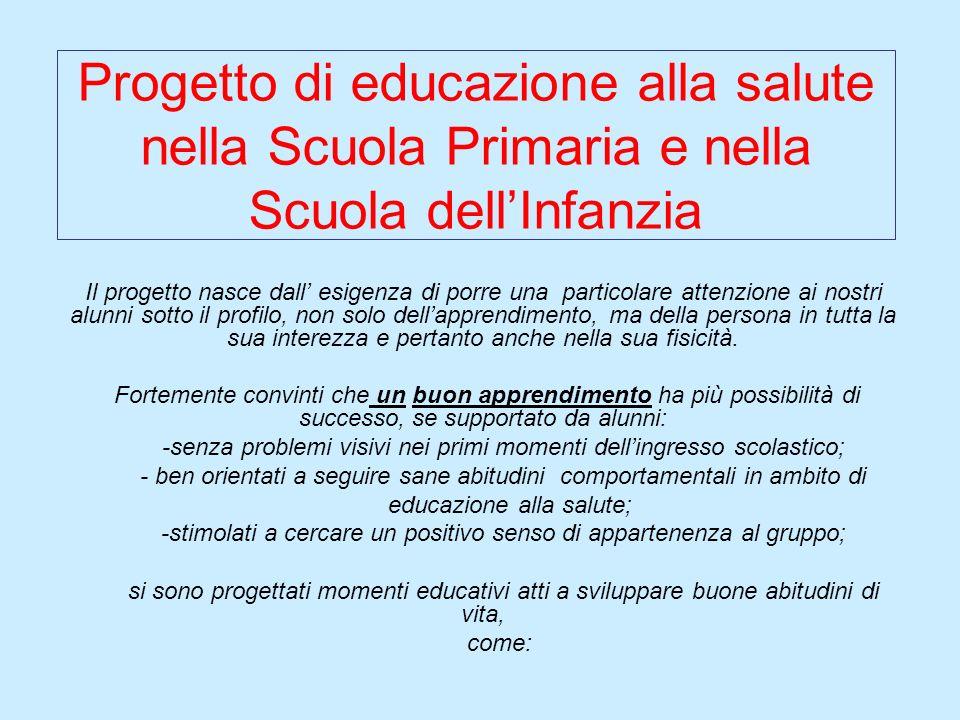 Progetto di educazione alla salute nella Scuola Primaria e nella Scuola dell'Infanzia