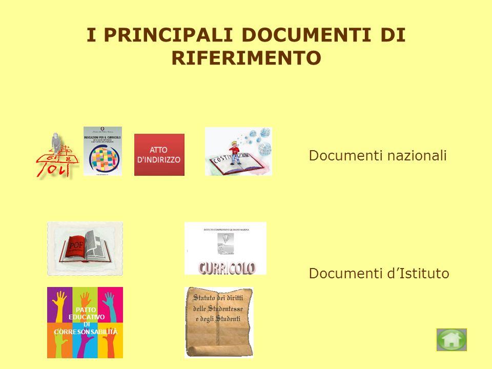 I PRINCIPALI DOCUMENTI DI RIFERIMENTO