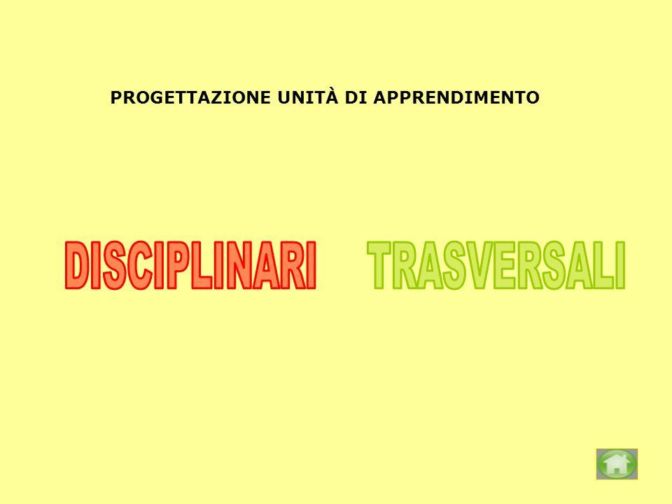 PROGETTAZIONE UNITÀ DI APPRENDIMENTO