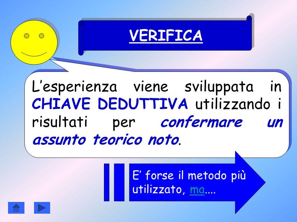 VERIFICA L'esperienza viene sviluppata in CHIAVE DEDUTTIVA utilizzando i risultati per confermare un assunto teorico noto.