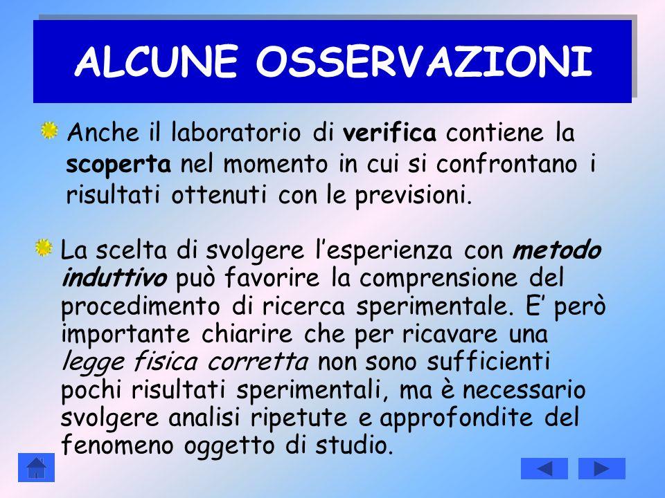 ALCUNE OSSERVAZIONI Anche il laboratorio di verifica contiene la scoperta nel momento in cui si confrontano i risultati ottenuti con le previsioni.