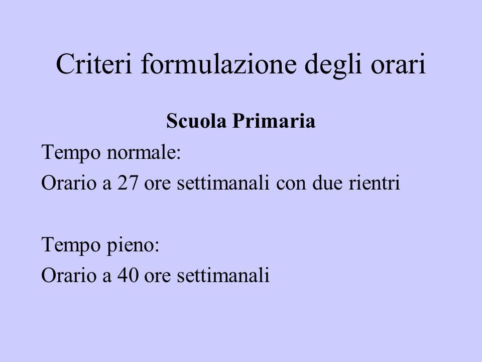 Criteri formulazione degli orari
