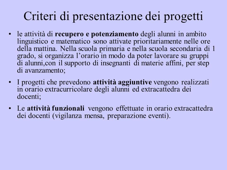 Criteri di presentazione dei progetti