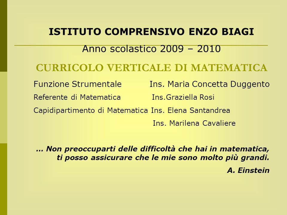 ISTITUTO COMPRENSIVO ENZO BIAGI CURRICOLO VERTICALE DI MATEMATICA
