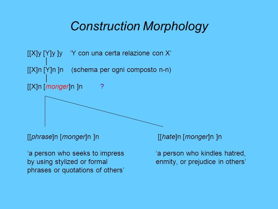 Construction Morphology