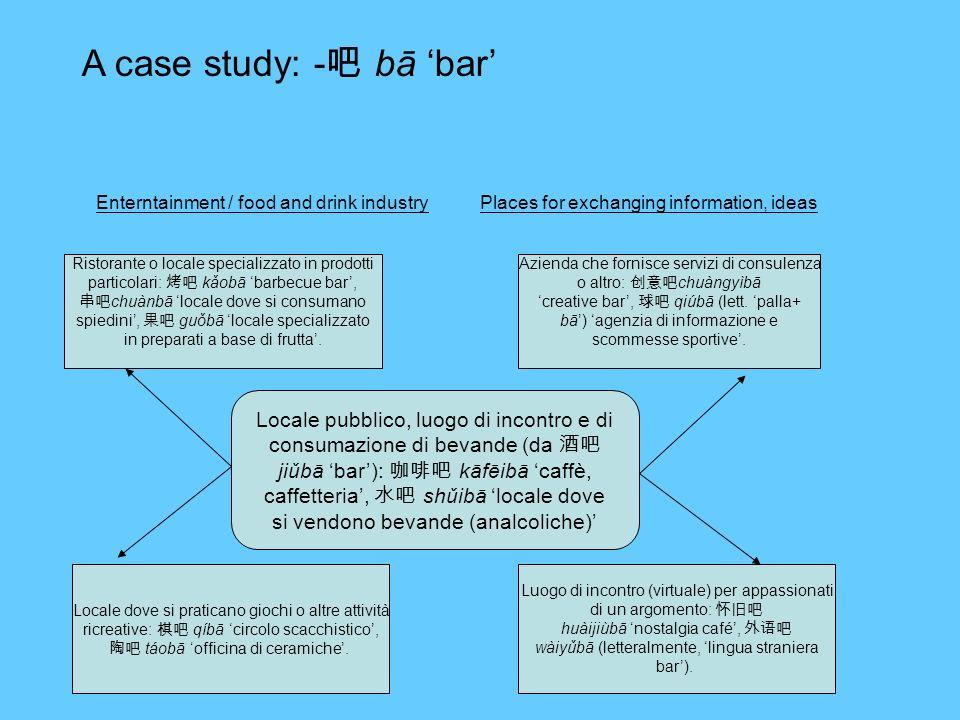 A case study: -吧 bā 'bar'