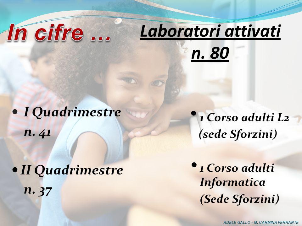 In cifre … Laboratori attivati n. 80 I Quadrimestre n. 41