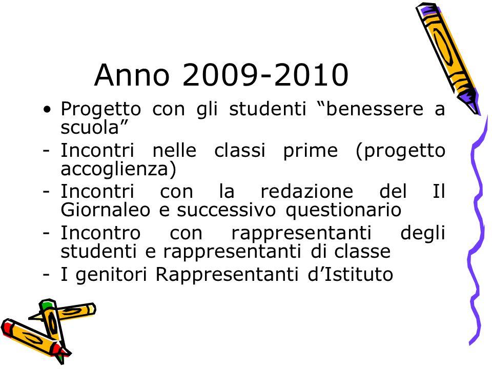 Anno 2009-2010 Progetto con gli studenti benessere a scuola