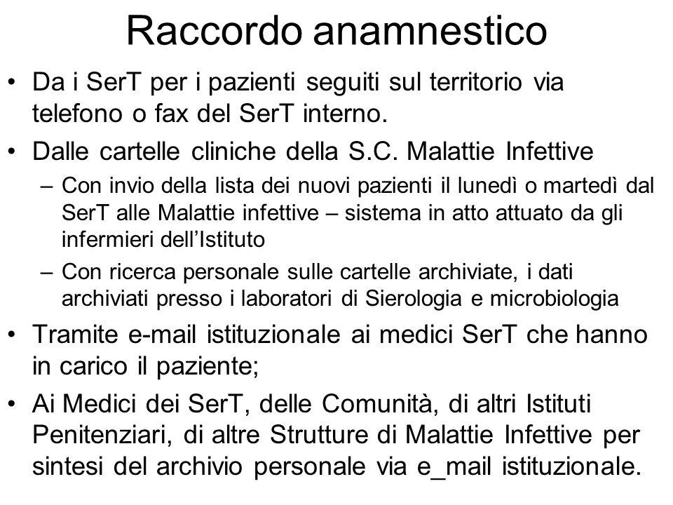 Raccordo anamnestico Da i SerT per i pazienti seguiti sul territorio via telefono o fax del SerT interno.