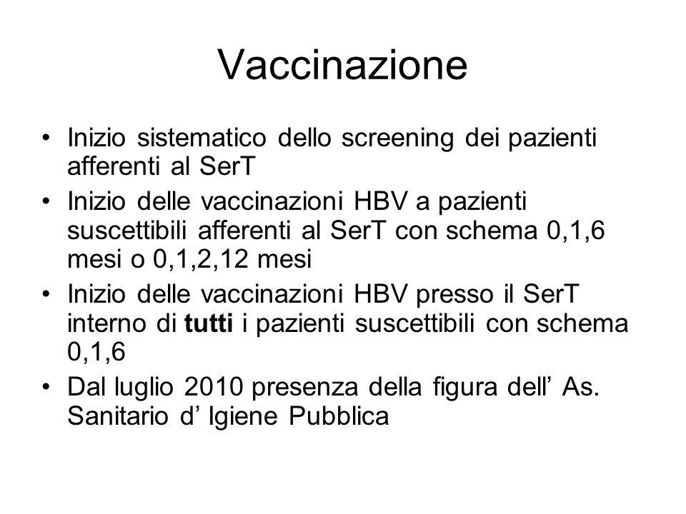 Vaccinazione Inizio sistematico dello screening dei pazienti afferenti al SerT.
