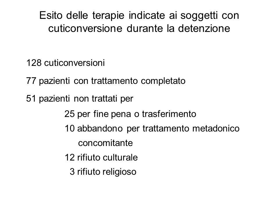 Esito delle terapie indicate ai soggetti con cuticonversione durante la detenzione