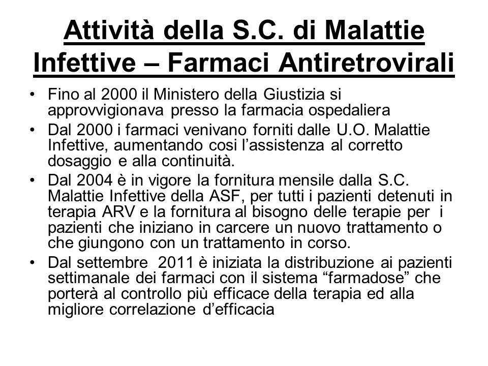 Attività della S.C. di Malattie Infettive – Farmaci Antiretrovirali