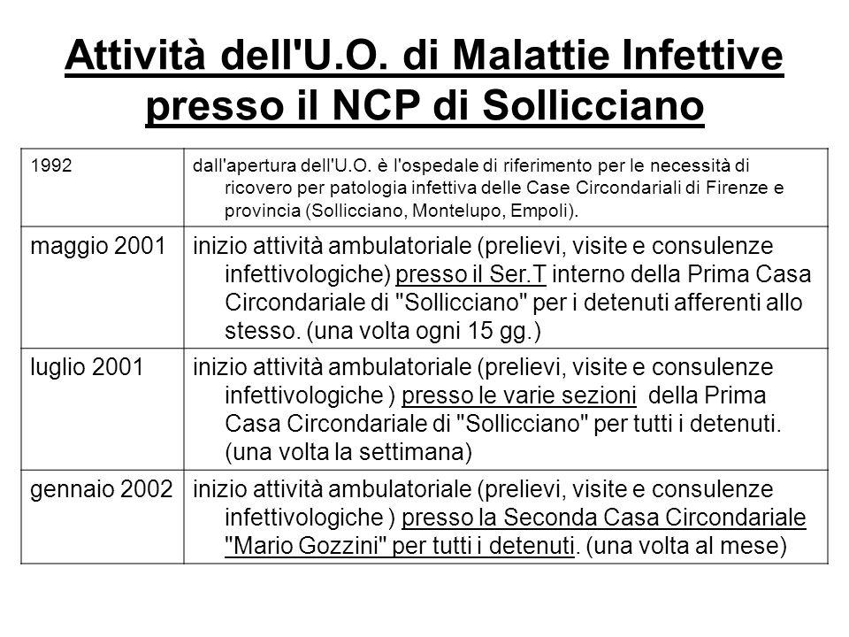 Attività dell U.O. di Malattie Infettive presso il NCP di Sollicciano
